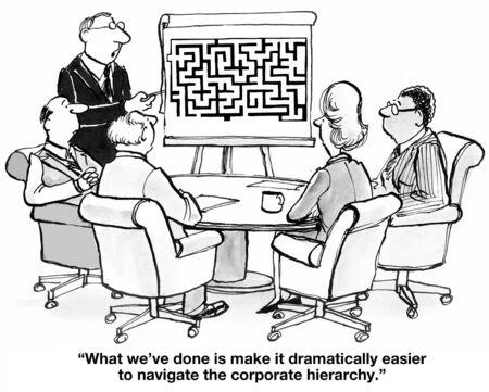 man confused: Corporate Hierarchy