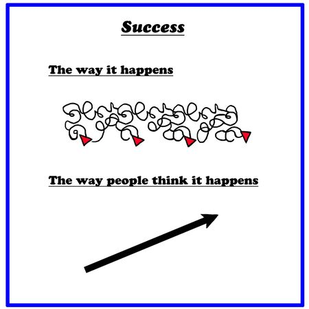 twists: Cartoon about success.