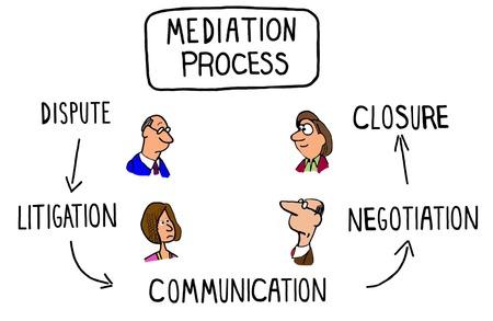 漫画イラスト仲介プロセスについて。 写真素材