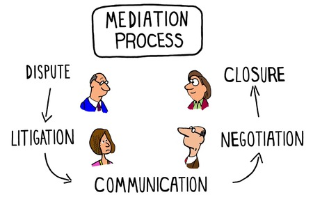 differing: Cartoon illustration about the mediation process.