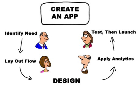 lay out: Color technology flowchart about creating an app. Stock Photo