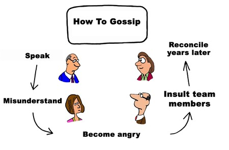 insulting: Business color flowchart about gossip.