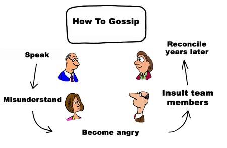 resilient: Business color flowchart about gossip.