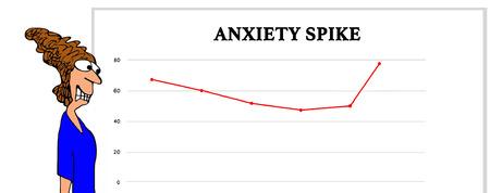 Cartoon illustration of an anxiety spike. Reklamní fotografie