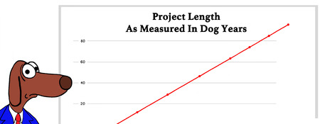 Business cartoon illustration of a projects length graphed in dog years.