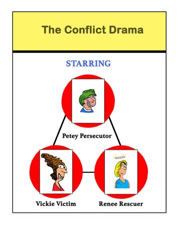 세 사람이 관련된 충돌 드라마에 대한 비즈니스 만화 그림.