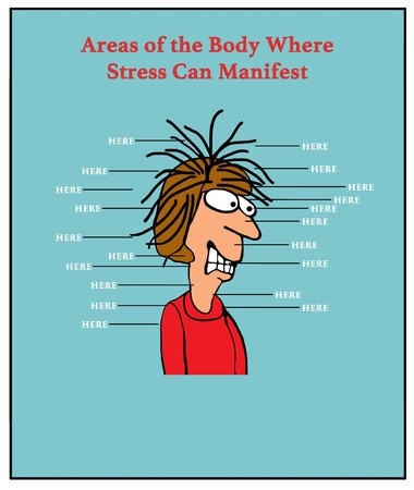 Cartoon illustration showing stress is manifested in all parts of the body.