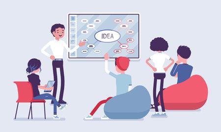 Interactive white board, smartboard presentation for start up