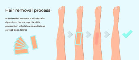 The concept of a banner with the stages of wax hair removal. Contour female legs in paper art style, flat vector illustration.