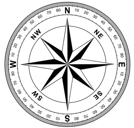 kompassrose: Einfache Kompassrose
