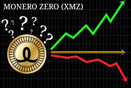 Possible graphs of forecast monero zero, up, down or horizontally chart.