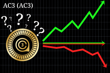 Possible graphs of forecast AC3 (AC3) - up, down or horizontally. AC3 (AC3) chart. Illustration