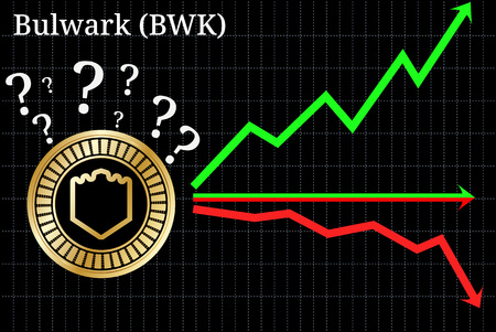 Possible graphs of forecast Bulwark (BWK) - up, down or horizontally. Bulwark (BWK) chart.