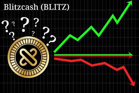 Possible graphs of forecast Blitzcash (BLITZ) - up, down or horizontally. Blitzcash (BLITZ) chart.