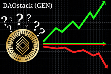 Possible graphs of forecast DAOstack (GEN) - up, down or horizontally. DAOstack (GEN) chart.