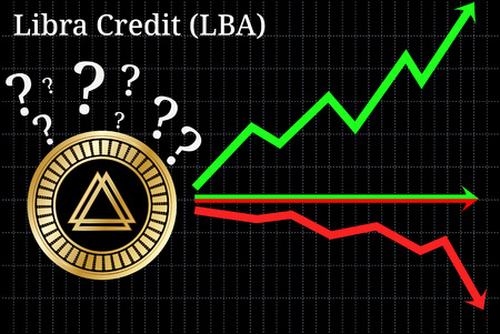 Possible graphs of forecast Libra Credit (LBA) - up, down or horizontally. Libra Credit (LBA) chart.