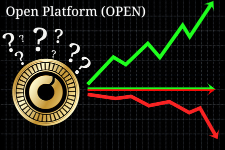 Possible graphs of forecast Open Platform (OPEN) - up, down or horizontally. Open Platform (OPEN) chart. Illustration