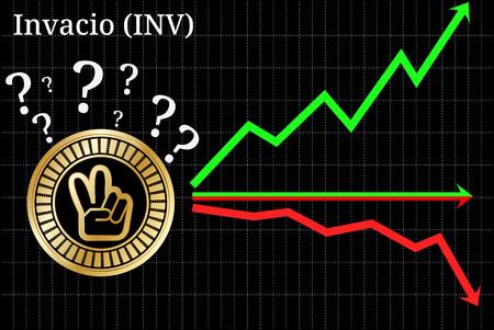Possible graphs of forecast Invacio (INV) - up, down or horizontally. Invacio (INV) chart.