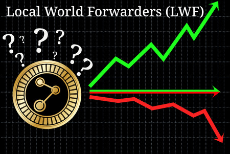 Possible graphs of forecast Local World Forwarders (LWF) - up, down or horizontally. Local World Forwarders (LWF) chart. Illustration