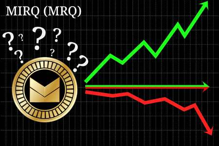 Possible graphs of forecast MIRQ (MRQ) cryptocurrency - up, down or horizontally. MIRQ (MRQ) chart