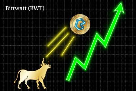 Gold bull, throwing up Bittwatt (BWT) cryptocurrency golden coin up the trend. Bullish Bittwatt (BWT) chart Illustration