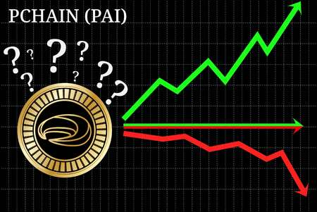 Possible graphs of forecast PCHAIN (PAI) cryptocurrency - up, down or horizontally. PCHAIN (PAI) chart Illustration