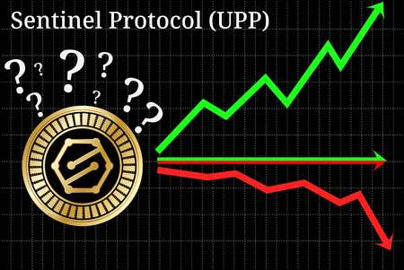 Possible graphs of forecast Sentinel Protocol (UPP) cryptocurrency - up, down or horizontally. Sentinel Protocol (UPP) chart