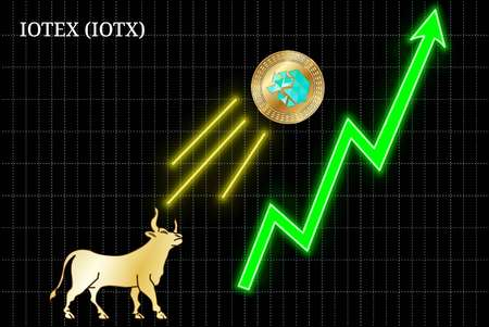 Gold bull, throwing up IoTeX (IOTX) cryptocurrency golden coin up the trend. Bullish IoTeX (IOTX) chart