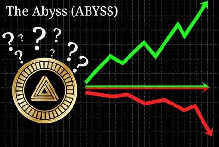 Possible graphs of forecast The Abyss (ABYSS) cryptocurrency - up, down or horizontally. The Abyss (ABYSS) chart Archivio Fotografico - 103778785