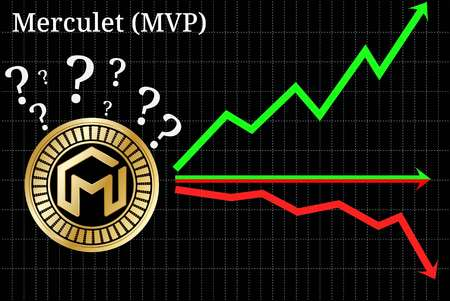 Possible graphs of forecast Merculet (MVP) cryptocurrency - up, down or horizontally. Merculet (MVP) chart Illustration