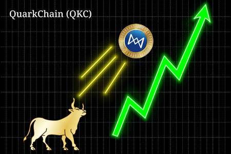 Gold bull, throwing up QuarkChain (QKC) cryptocurrency golden coin up the trend. Bullish QuarkChain (QKC) chart