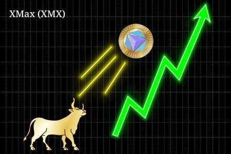 Gold bull, throwing up XMax (XMX) cryptocurrency golden coin up the trend. Bullish XMax (XMX) chart