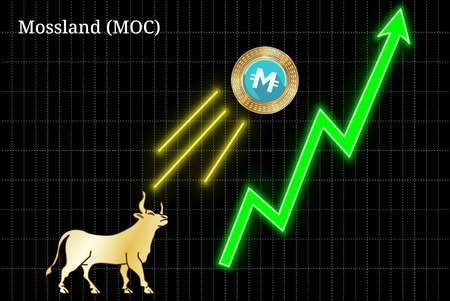 Gold bull, throwing up Mossland (MOC) cryptocurrency golden coin up the trend. Bullish Mossland (MOC) chart
