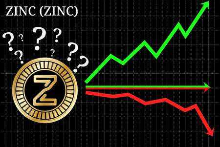 Possible graphs of forecast ZINC (ZINC) cryptocurrency - up, down or horizontally. ZINC (ZINC) chart Stock fotó - 107432375