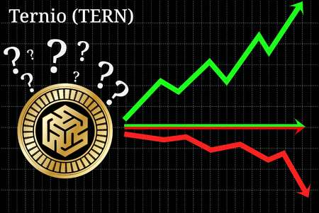 Possible graphs of forecast Ternio (TERN) cryptocurrency - up, down or horizontally. Ternio (TERN) chart