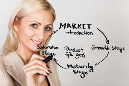 lifecycle: Businesswoman drawing product lifecycle diagram Stock Photo