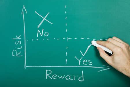 ideas risk: Drawing a risk-reward diagram on a chalkboard