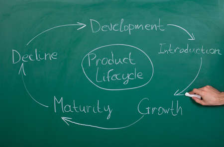 Hand Drawing Product Lifecycle Drawn On Blackboard photo