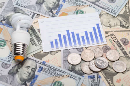 Closeup of energy saving bulb with graph and coins on dollar bills photo