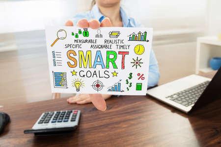 Smart Business Goal