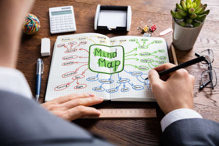 Vista de alto ângulo do homem de negócios Desenho do fluxograma colorido do mapa da mente no caderno na mesa de madeira