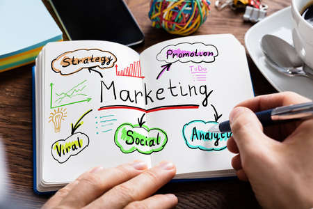 high angle view: High Angle View Of Person Drawing Marketing Strategy On Notebook At Wooden Desk Stock Photo