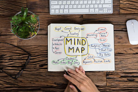Elevated View Of A Human Hand With Mind Map Concept On Notebook
