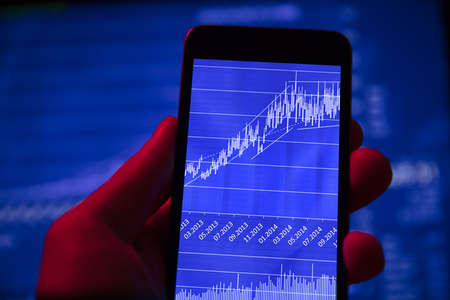 A Persons Hand Using Smartphone With Stock Charts On Screen