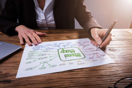 Businesspersons Hand Drawing Mind Map On Placard