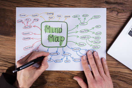 Businessperson's Hand Drawing Mind Map On Placard