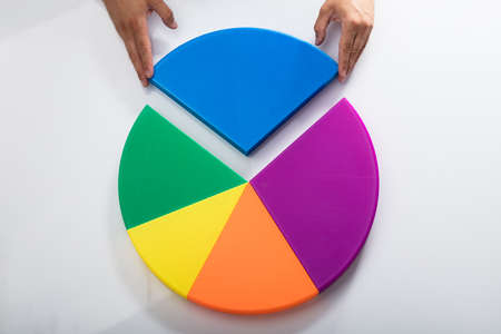 Human hand placing final blue piece into multi colored pie chart