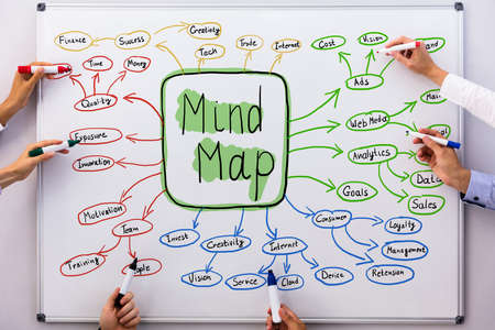Businesspeople Drawing Mind Map Chart On White Board