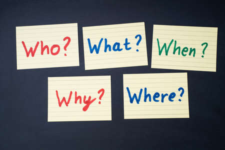 Who, What, When, Where, Why, Questions On Notepaper Chalkboard