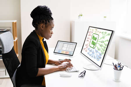 African Woman Writing Mind Map Or Creative Mindmap Diagram